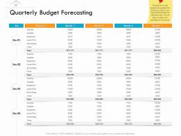 Quarterly Budget Forecasting M3152 Ppt Powerpoint Presentation Pictures Tips