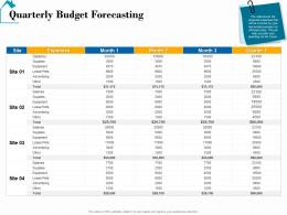Quarterly Budget Forecasting Real Estate Detailed Analysis Ppt Powerpoint Sample