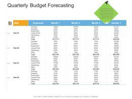 Quarterly Budget Forecasting Real Estate Management And Development Ppt Icons