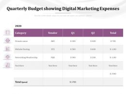 Quarterly Budget Showing Digital Marketing Expenses
