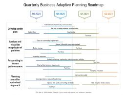 Quarterly Business Adaptive Planning Roadmap