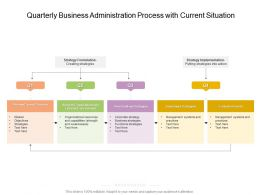 Quarterly Business Administration Process With Current Situation
