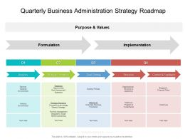 Quarterly Business Administration Strategy Roadmap