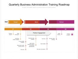 Quarterly Business Administration Training Roadmap