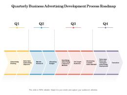 Quarterly Business Advertising Development Process Roadmap