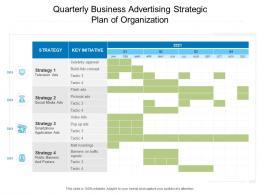 Quarterly Business Advertising Strategic Plan Of Organization