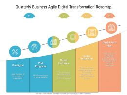 Quarterly Business Agile Digital Transformation Roadmap
