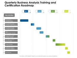 Quarterly Business Analysis Training And Certification Roadmap