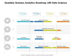 Quarterly Business Analytics Roadmap With Data Science