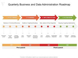 Quarterly Business And Data Administration Roadmap