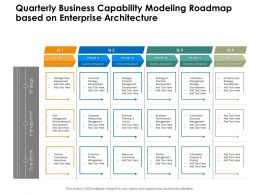 Quarterly Business Capability Modeling Roadmap Based On Enterprise Architecture