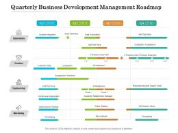 Quarterly Business Development Management Roadmap