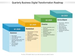 Quarterly Business Digital Transformation Roadmap