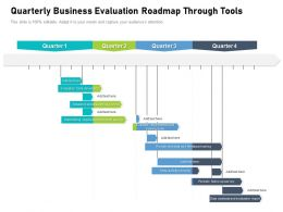 Quarterly Business Evaluation Roadmap Through Tools