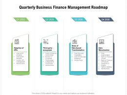 Quarterly Business Finance Management Roadmap
