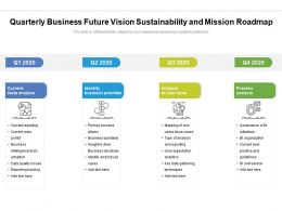 Quarterly Business Future Vision Sustainability And Mission Roadmap