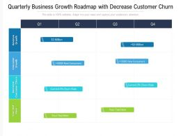 Quarterly Business Growth Roadmap With Decrease Customer Churn