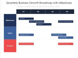 Quarterly Business Growth Roadmap With Milestones