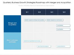 Quarterly Business Growth Strategies Roadmap With Merger And Acquisition