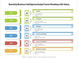 Quarterly Business Intelligence Analyst Career Roadmap With Salary