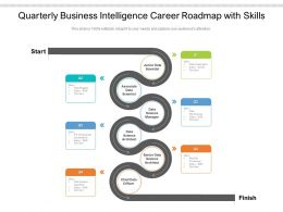 Quarterly Business Intelligence Career Roadmap With Skills