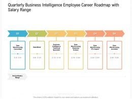Quarterly Business Intelligence Employee Career Roadmap With Salary Range