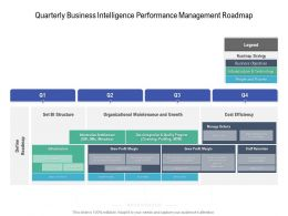 Quarterly Business Intelligence Performance Management Roadmap