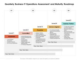 Quarterly Business IT Operations Assessment And Maturity Roadmap