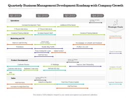 Quarterly Business Management Development Roadmap With Company Growth