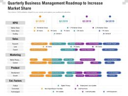 Quarterly Business Management Roadmap To Increase Market Share