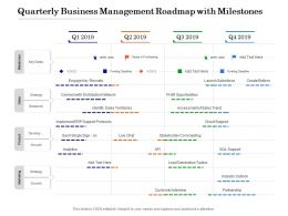 Quarterly Business Management Roadmap With Milestones