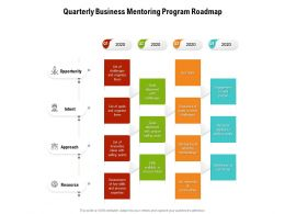 Quarterly Business Mentoring Program Roadmap