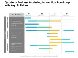 Quarterly Business Modeling Innovation Roadmap With Key Activities