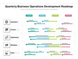 Quarterly Business Operations Development Roadmap