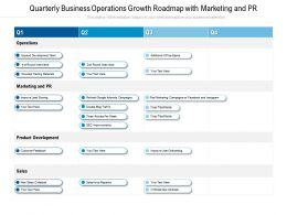 Quarterly Business Operations Growth Roadmap With Marketing And PR