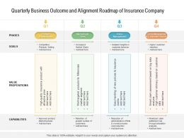 Quarterly Business Outcome And Alignment Roadmap Of Insurance Company