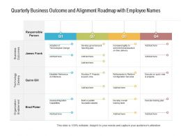 Quarterly Business Outcome And Alignment Roadmap With Employee Names