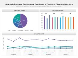 Quarterly Business Performance Dashboard Of Customer Claiming Insurance
