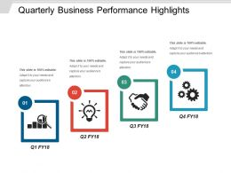 Quarterly Business Performance Highlights Example Of Ppt