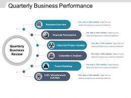 Quarterly Business Performance Sample Of Ppt