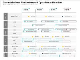 Quarterly Business Plan Roadmap With Operations And Functions