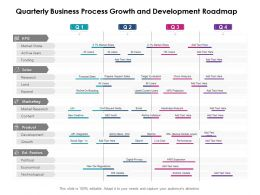 Quarterly Business Process Growth And Development Roadmap