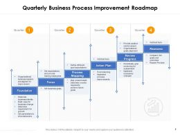 Quarterly Business Process Improvement Roadmap