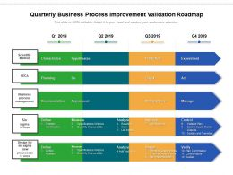 Quarterly Business Process Improvement Validation Roadmap