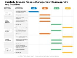 Quarterly Business Process Management Roadmap With Key Activities