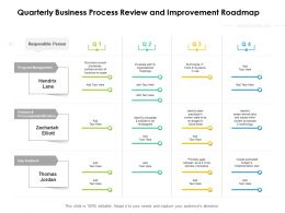 Quarterly Business Process Review And Improvement Roadmap