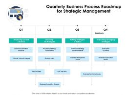 Quarterly Business Process Roadmap For Strategic Management