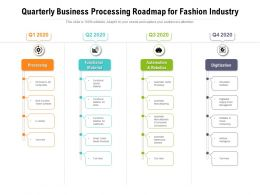 Quarterly Business Processing Roadmap For Fashion Industry
