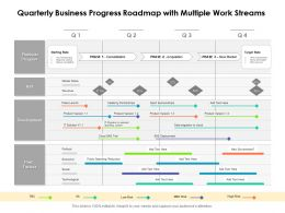 Quarterly Business Progress Roadmap With Multiple Work Streams