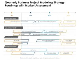 Quarterly Business Project Modeling Strategy Roadmap With Market Assessment
